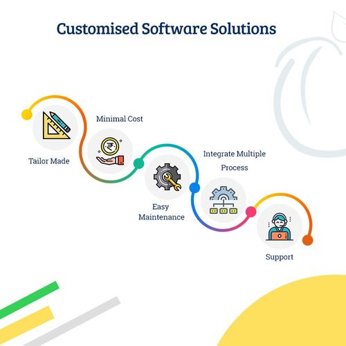 Customised Software Solutions