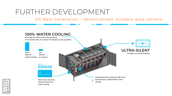 Our mobile solution - Datacenter Container (DCC)