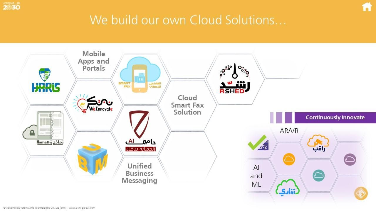 Advanced Systems & Technolgies Co.
