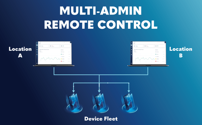 Springdel Technologies Showcases First In the World And Most Secure Remote Control Feature in the Entire MDM Space