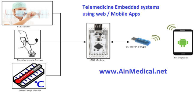 Telemedicine Embedded systems using web / Mobile Apps