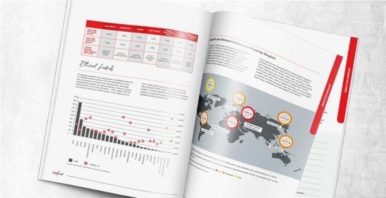 Téléchargez le rapport Perspectives du marché de Gulfood