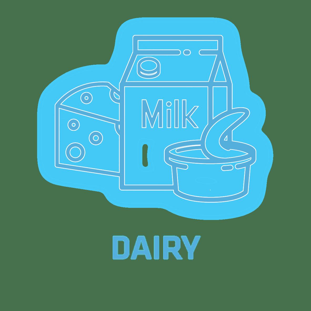 Gulfood Dairy