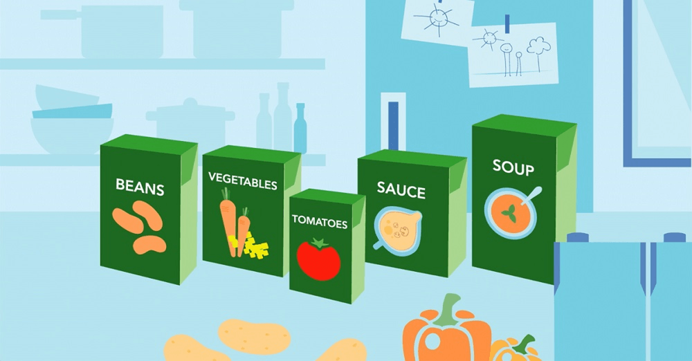 Tetra Recart® - Canned food packaging reimagined