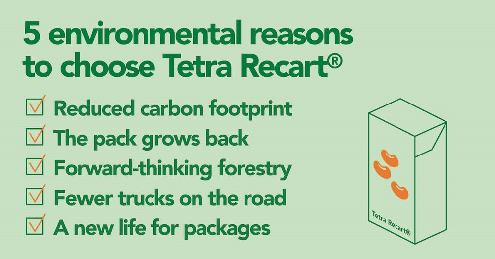 5 environmental reasons to choose Tetra Recart®