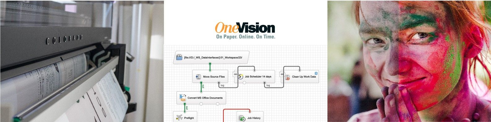 OneVision Software AG