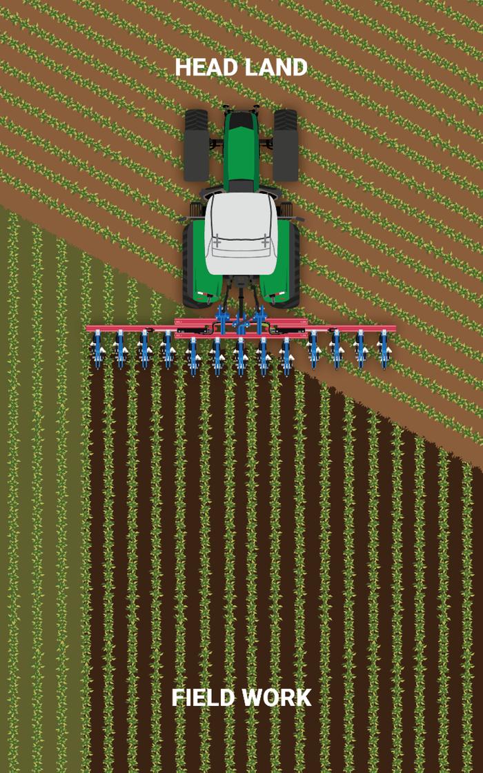 OPICO's Interrow cultivators