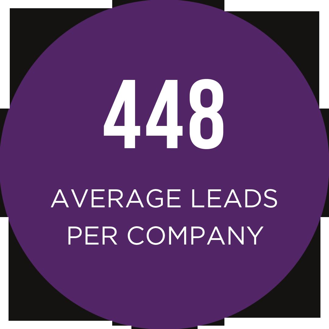 Average Leads
