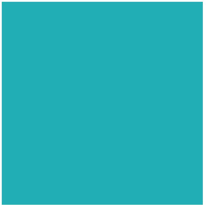 Qualis Flow