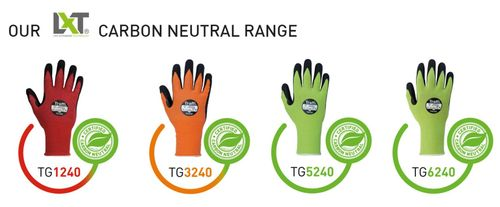Traffi unveils a new normal in safety gloves