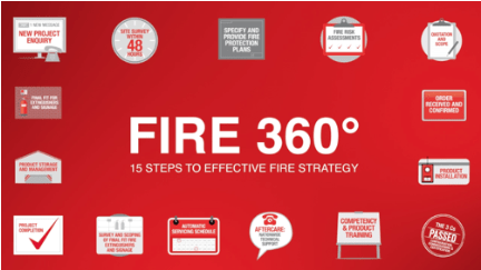 Bull Products - 15 Steps to Effective Fire Strategy