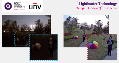 You can Literally see in the Dark with Uniview Starlight Technology