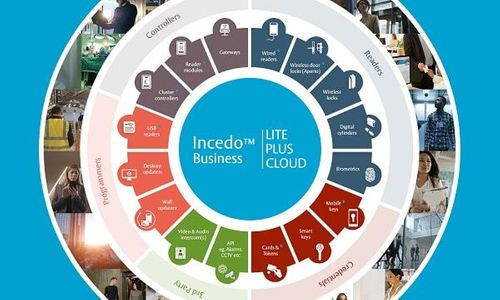 ABLOY UNVEILS INCEDO™ Business – ACCESS CONTROL ECOSYSTEM
