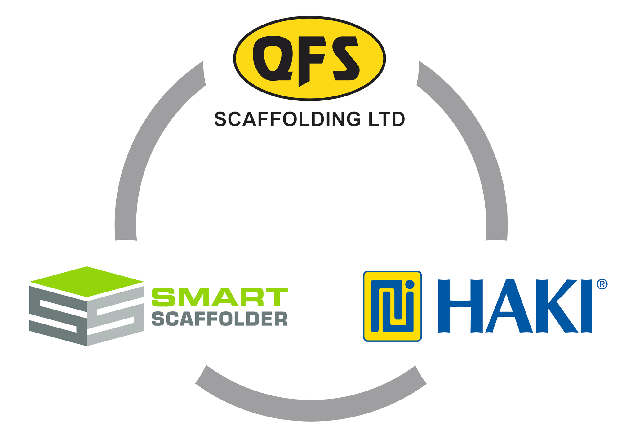 QFS Scaffolding with SMART Scaffolder