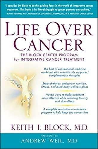 Life Over Cancer