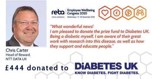 REBA donates £444 to Diabetes UK on behalf of competition winner Chris Carter, Head of Reward, NTT DATA UK