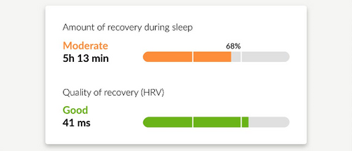 Is Your Sleep Restorative Enough?