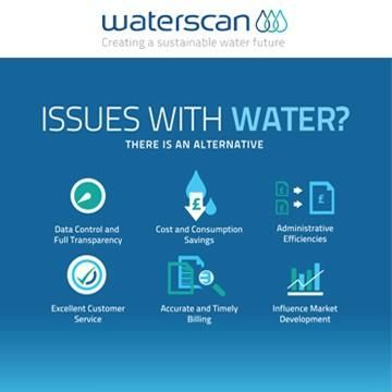 Your Water Questions Answered!