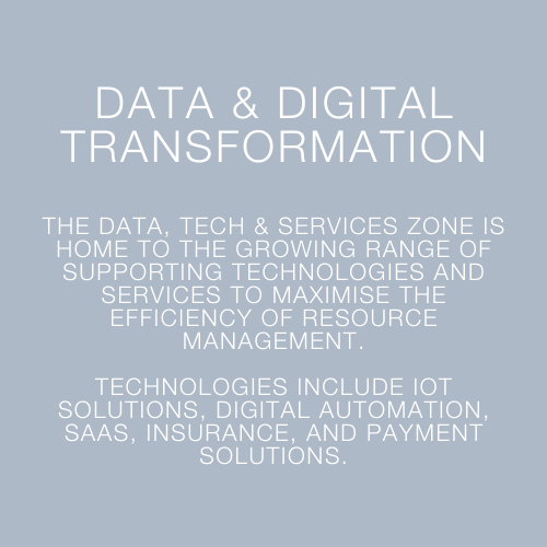 Data & Digital Transformation