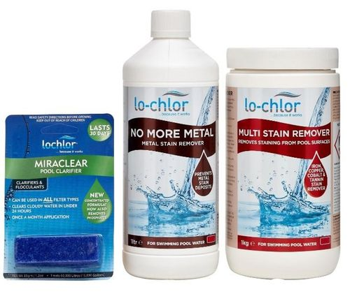 Lo-Chlor Stain Removal Technology