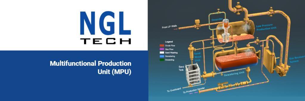 Multifunctional Production Unit