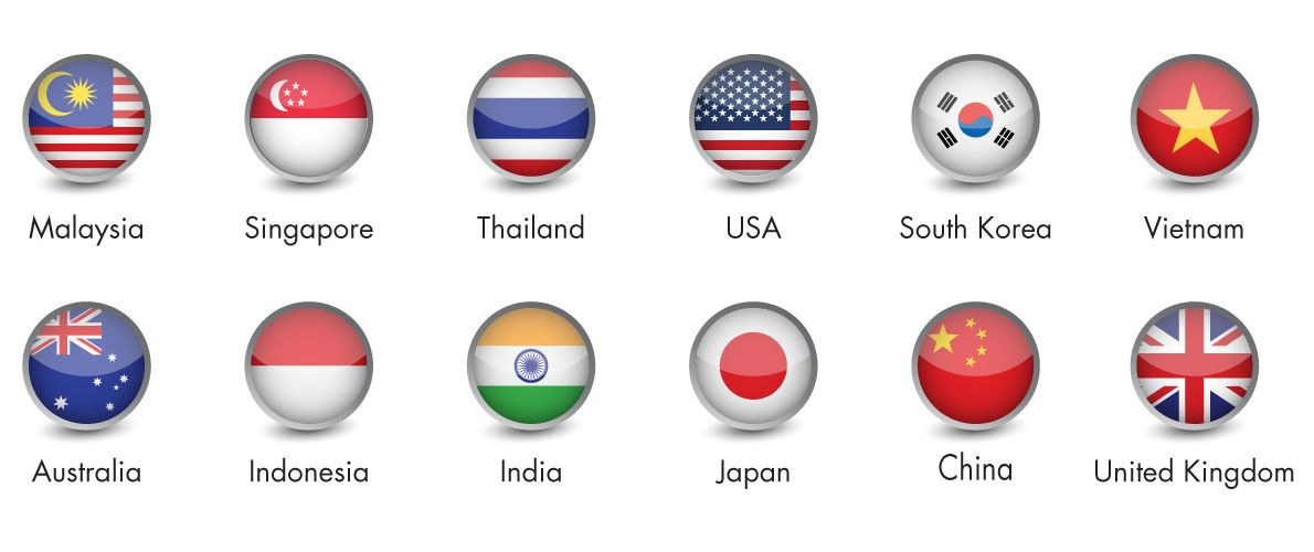Top Attending Countries