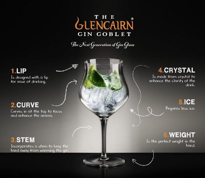 Glencairn Crystal launches The Glencairn Gin Goblet