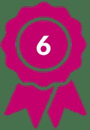 FinTech Abu Dhabi Awards 2019
