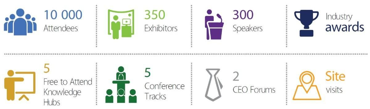 African Utility Week and POWERGEN Africa in numbers